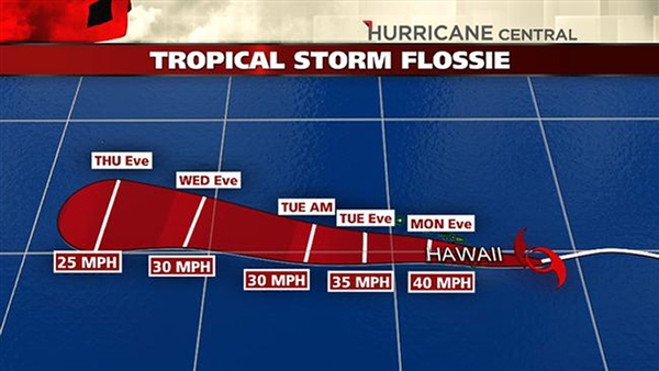 tropical storm flossie radar-NOAA